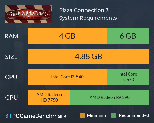 Pizza Connection 3 System Requirements PC Graph - Can I Run Pizza Connection 3