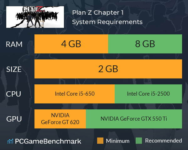 Plan Z Chapter 1 System Requirements PC Graph - Can I Run Plan Z Chapter 1
