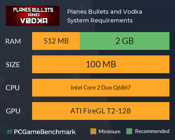 Planes, Bullets and Vodka System Requirements PC Graph - Can I Run Planes, Bullets and Vodka
