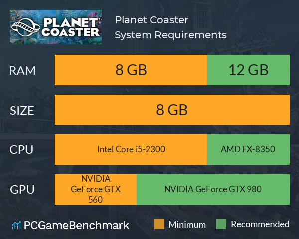 Planet Coaster System Requirements PC Graph - Can I Run Planet Coaster
