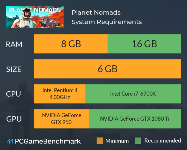 Planet Nomads System Requirements PC Graph - Can I Run Planet Nomads