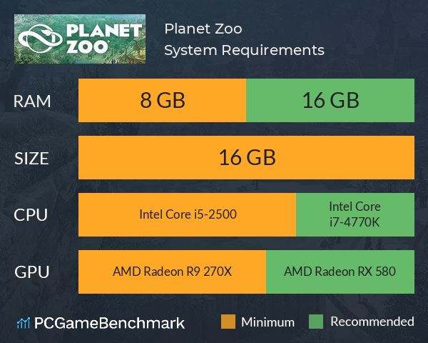 Planet Zoo System Requirements PC Graph - Can I Run Planet Zoo