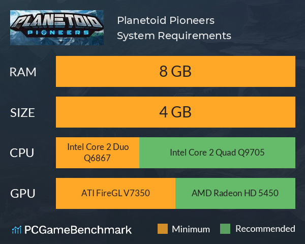 Planetoid Pioneers System Requirements PC Graph - Can I Run Planetoid Pioneers