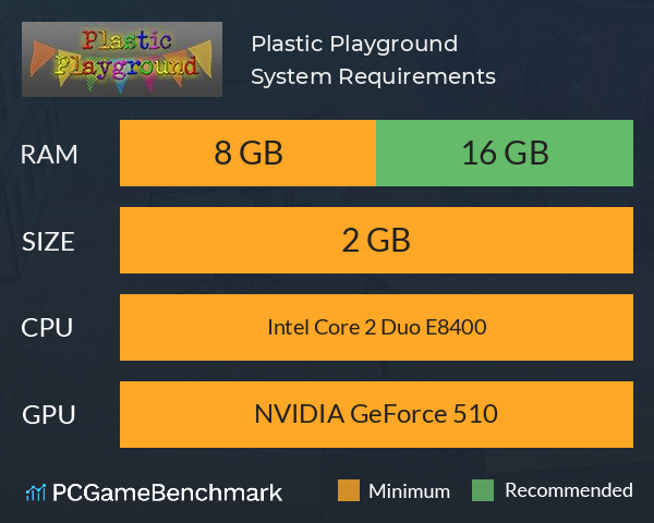 Plastic Playground System Requirements PC Graph - Can I Run Plastic Playground