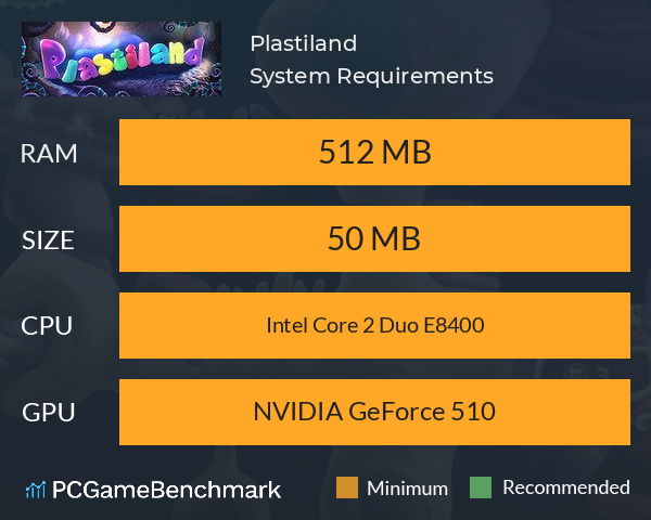Plastiland System Requirements PC Graph - Can I Run Plastiland
