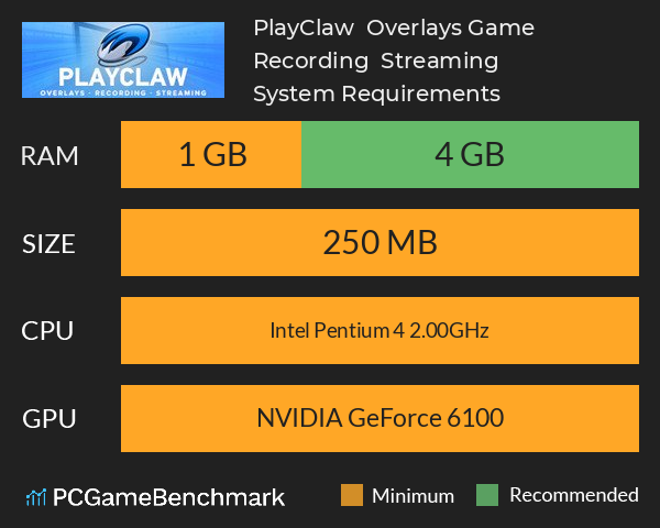 PlayClaw :: Overlays, Game Recording & Streaming System Requirements PC Graph - Can I Run PlayClaw :: Overlays, Game Recording & Streaming