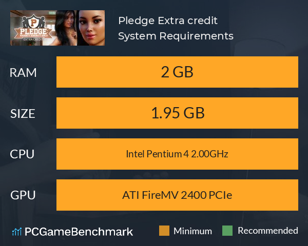 Pledge: Extra credit System Requirements PC Graph - Can I Run Pledge: Extra credit