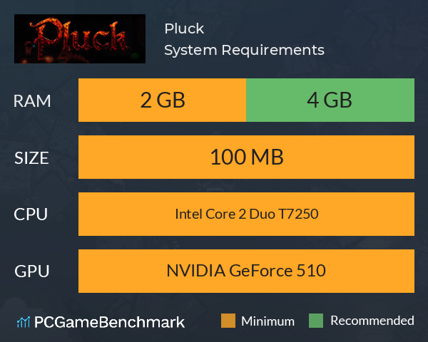 Pluck System Requirements PC Graph - Can I Run Pluck