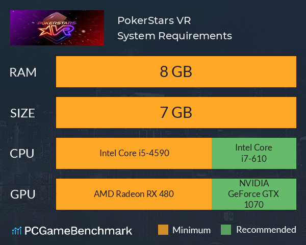 PokerStars VR System Requirements PC Graph - Can I Run PokerStars VR