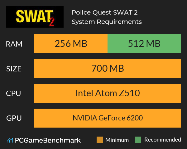 Police Quest: SWAT 2 System Requirements PC Graph - Can I Run Police Quest: SWAT 2