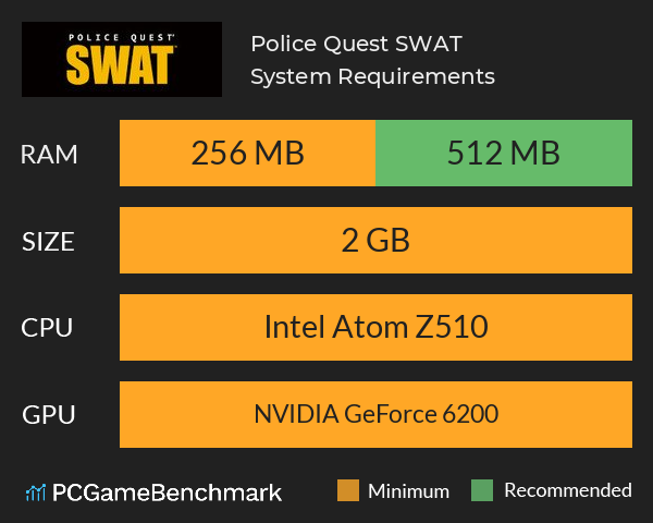 Police Quest: SWAT System Requirements PC Graph - Can I Run Police Quest: SWAT