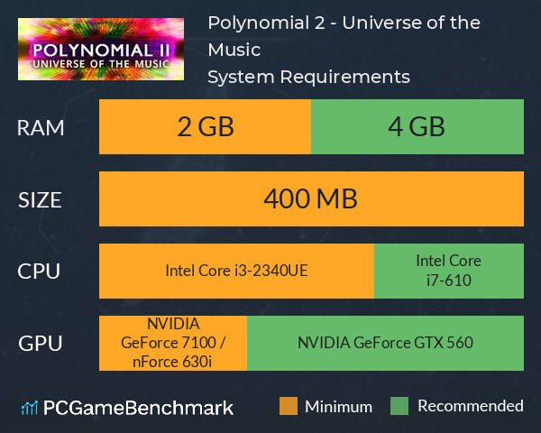 Polynomial 2 - Universe of the Music System Requirements PC Graph - Can I Run Polynomial 2 - Universe of the Music