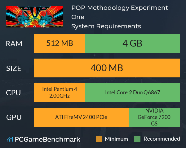 POP: Methodology Experiment One System Requirements PC Graph - Can I Run POP: Methodology Experiment One