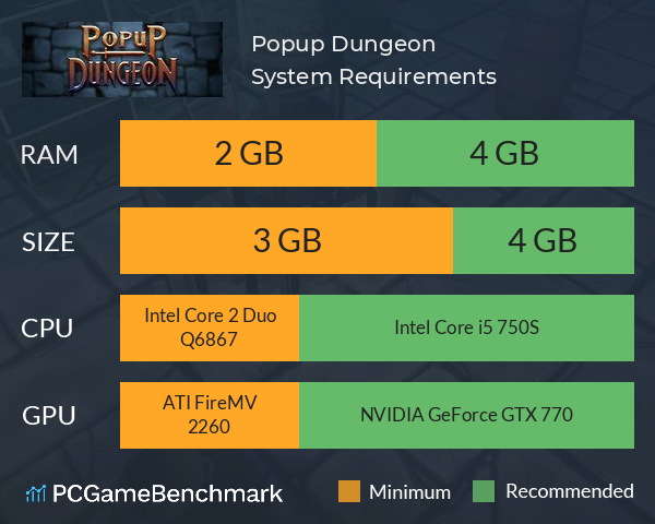 Popup Dungeon System Requirements PC Graph - Can I Run Popup Dungeon