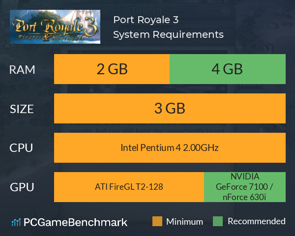 Port Royale 3 System Requirements PC Graph - Can I Run Port Royale 3