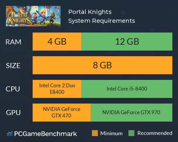 Portal Knights System Requirements PC Graph - Can I Run Portal Knights