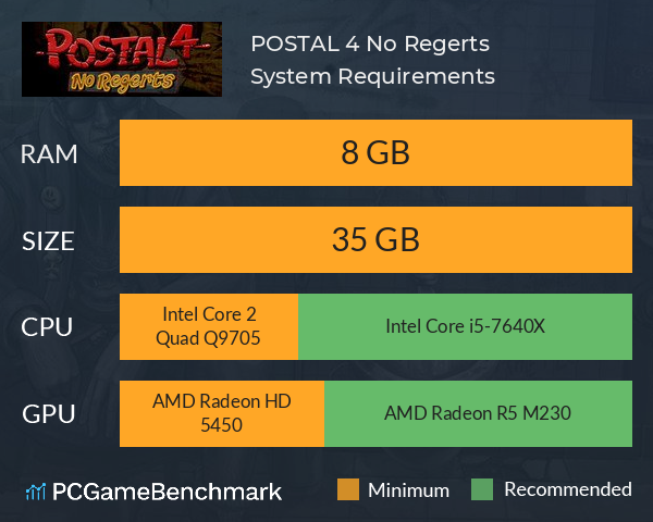 Postal 4 No Regerts System Requirements Can I Run It