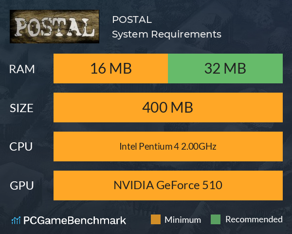 POSTAL System Requirements PC Graph - Can I Run POSTAL