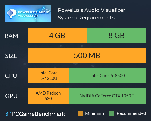 Powelus's Audio Visualizer System Requirements PC Graph - Can I Run Powelus's Audio Visualizer