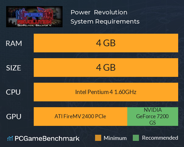 Power & Revolution System Requirements PC Graph - Can I Run Power & Revolution