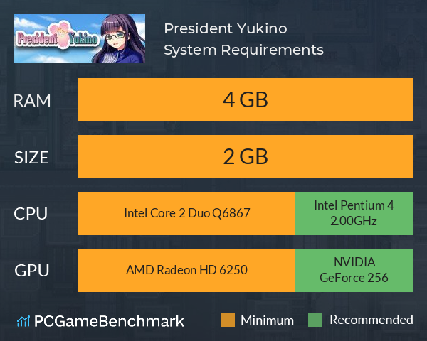 President Yukino System Requirements PC Graph - Can I Run President Yukino