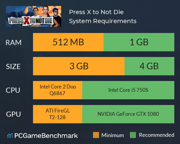 Press X to Not Die System Requirements PC Graph - Can I Run Press X to Not Die