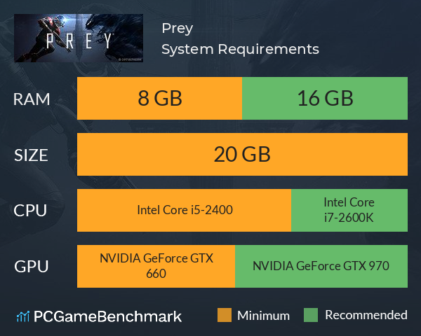 Prey System Requirements PC Graph - Can I Run Prey