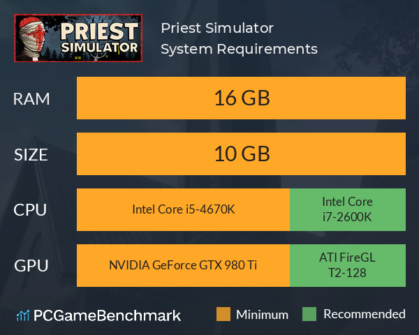 Priest Simulator System Requirements PC Graph - Can I Run Priest Simulator