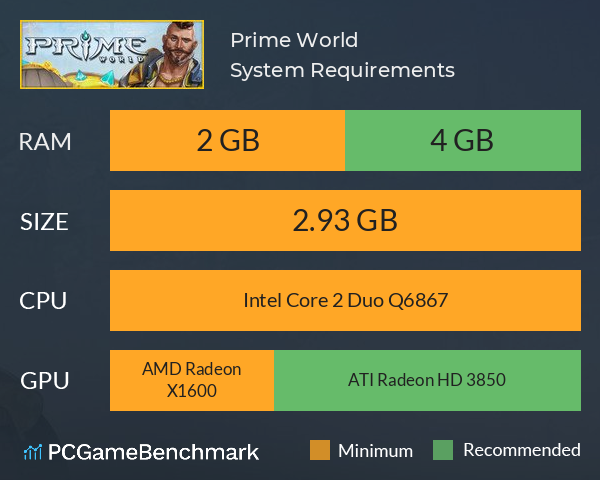 Prime World System Requirements PC Graph - Can I Run Prime World