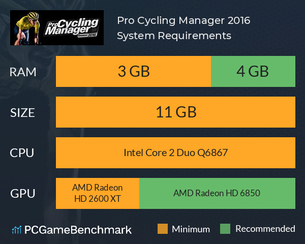 Pro Cycling Manager 2016 System Requirements PC Graph - Can I Run Pro Cycling Manager 2016