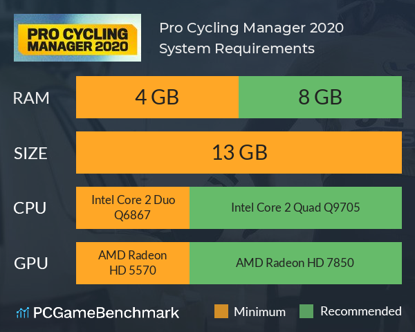 Pro Cycling Manager 2020 System Requirements PC Graph - Can I Run Pro Cycling Manager 2020