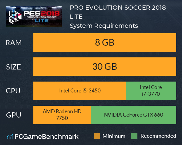 PRO EVOLUTION SOCCER 2018 LITE System Requirements PC Graph - Can I Run PRO EVOLUTION SOCCER 2018 LITE