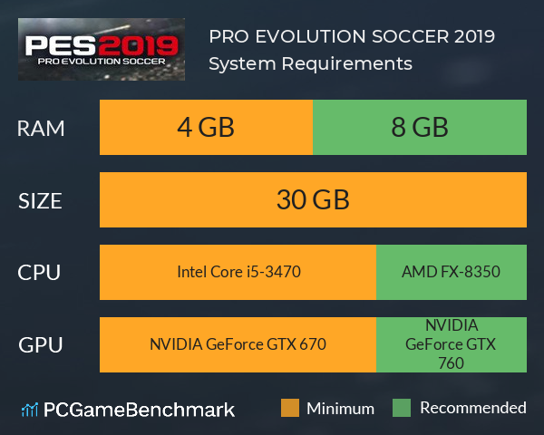 PRO EVOLUTION SOCCER 2019 System Requirements PC Graph - Can I Run PRO EVOLUTION SOCCER 2019