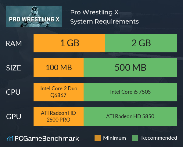 Pro Wrestling X System Requirements PC Graph - Can I Run Pro Wrestling X