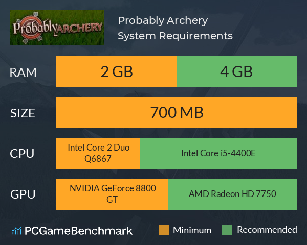 Probably Archery System Requirements PC Graph - Can I Run Probably Archery