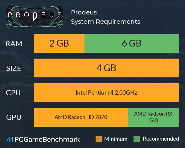 Prodeus System Requirements PC Graph - Can I Run Prodeus