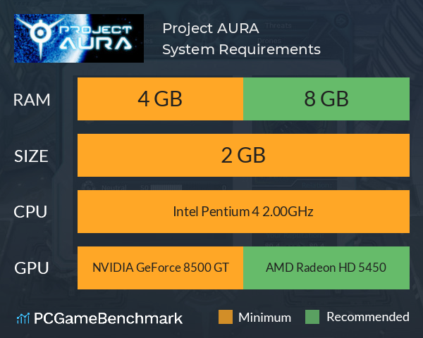 Project AURA System Requirements PC Graph - Can I Run Project AURA