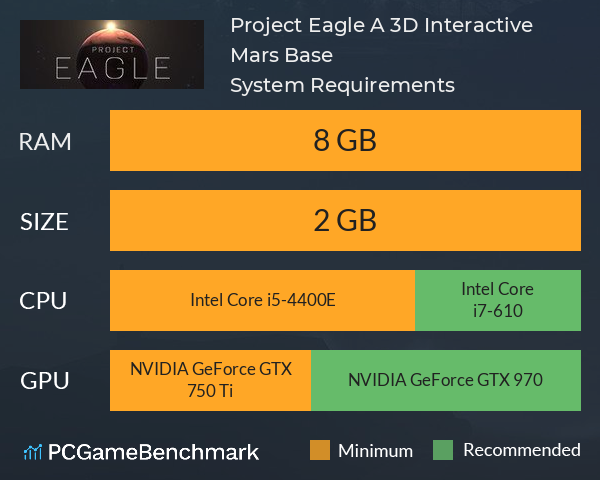 Project Eagle: A 3D Interactive Mars Base System Requirements PC Graph - Can I Run Project Eagle: A 3D Interactive Mars Base