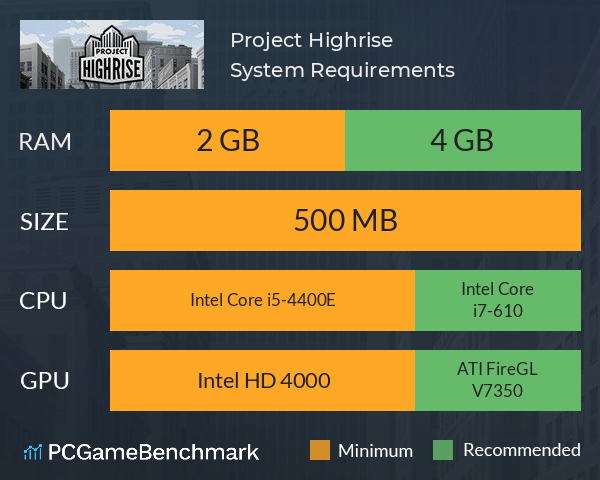 System Requirements for Project Highrise (PC)