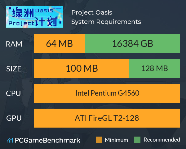 Project Oasis System Requirements PC Graph - Can I Run Project Oasis