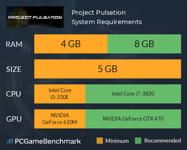 Project Pulsation System Requirements PC Graph - Can I Run Project Pulsation