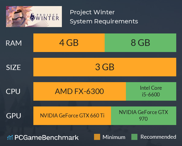 System Requirements for Project Winter (PC)