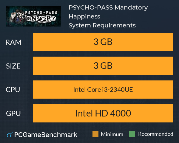 PSYCHO-PASS: Mandatory Happiness System Requirements PC Graph - Can I Run PSYCHO-PASS: Mandatory Happiness