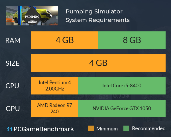 Pumping Simulator System Requirements PC Graph - Can I Run Pumping Simulator