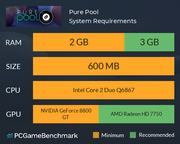 Pure Pool System Requirements PC Graph - Can I Run Pure Pool