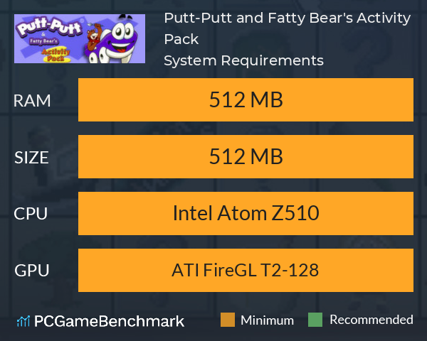 Putt-Putt and Fatty Bear's Activity Pack System Requirements PC Graph - Can I Run Putt-Putt and Fatty Bear's Activity Pack
