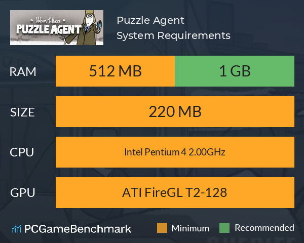 Puzzle Agent System Requirements PC Graph - Can I Run Puzzle Agent