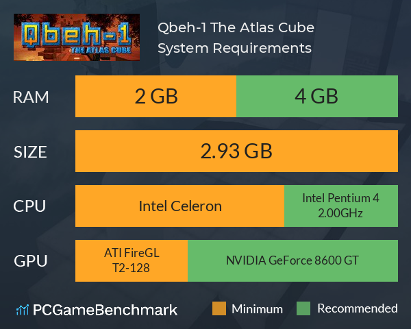 Qbeh-1: The Atlas Cube System Requirements PC Graph - Can I Run Qbeh-1: The Atlas Cube