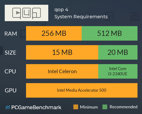 qop 4 System Requirements PC Graph - Can I Run qop 4
