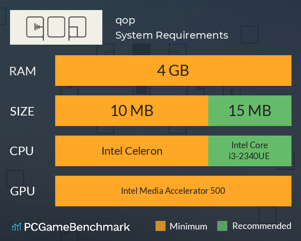qop System Requirements PC Graph - Can I Run qop